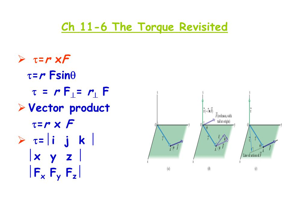 Ch 11-6 The Torque Revisited