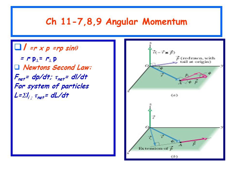Ch 11-7,8,9 Angular Momentum l =r x p =rp sin = r p= r p