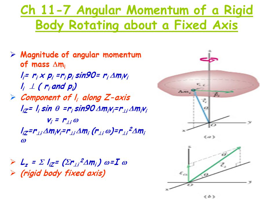 Ch 11-7 Angular Momentum of a Rigid Body Rotating about a Fixed Axis