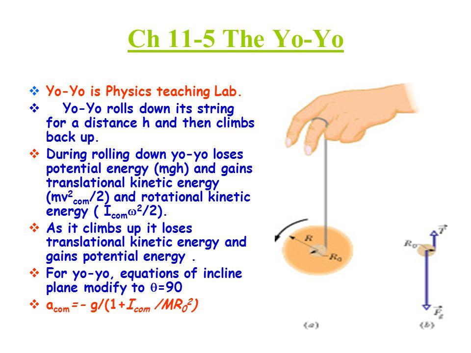 Ch 11-5 The Yo-Yo Yo-Yo is Physics teaching Lab.