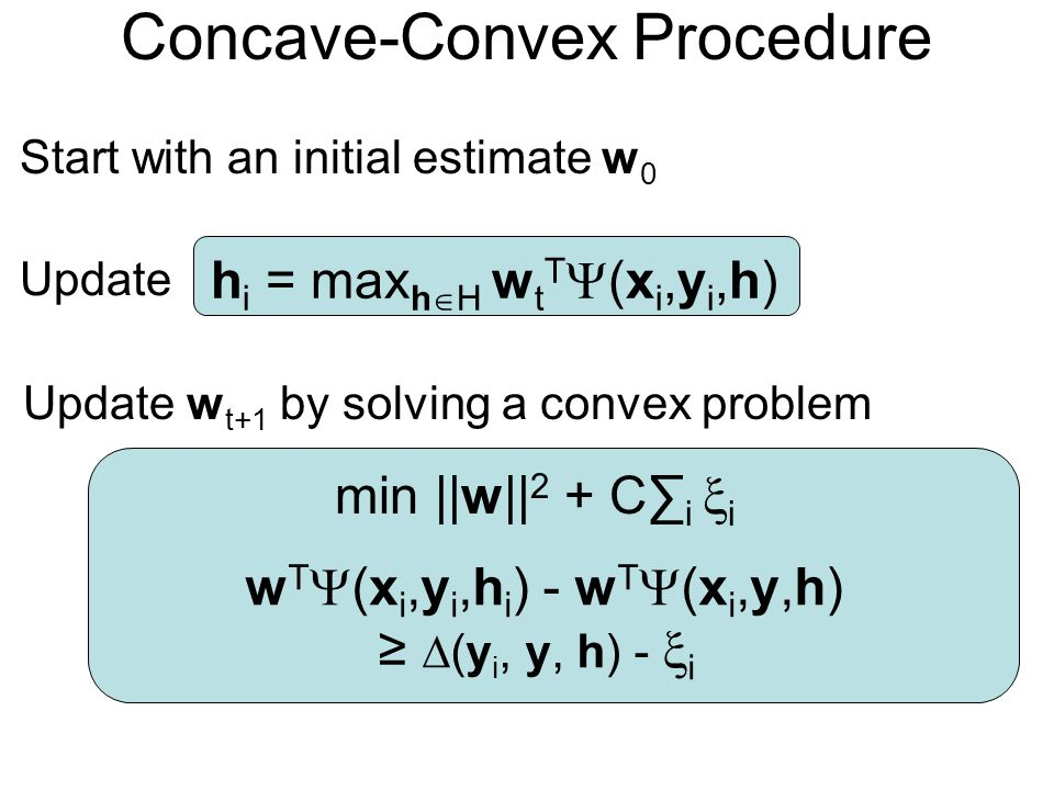 Concave-Convex Procedure