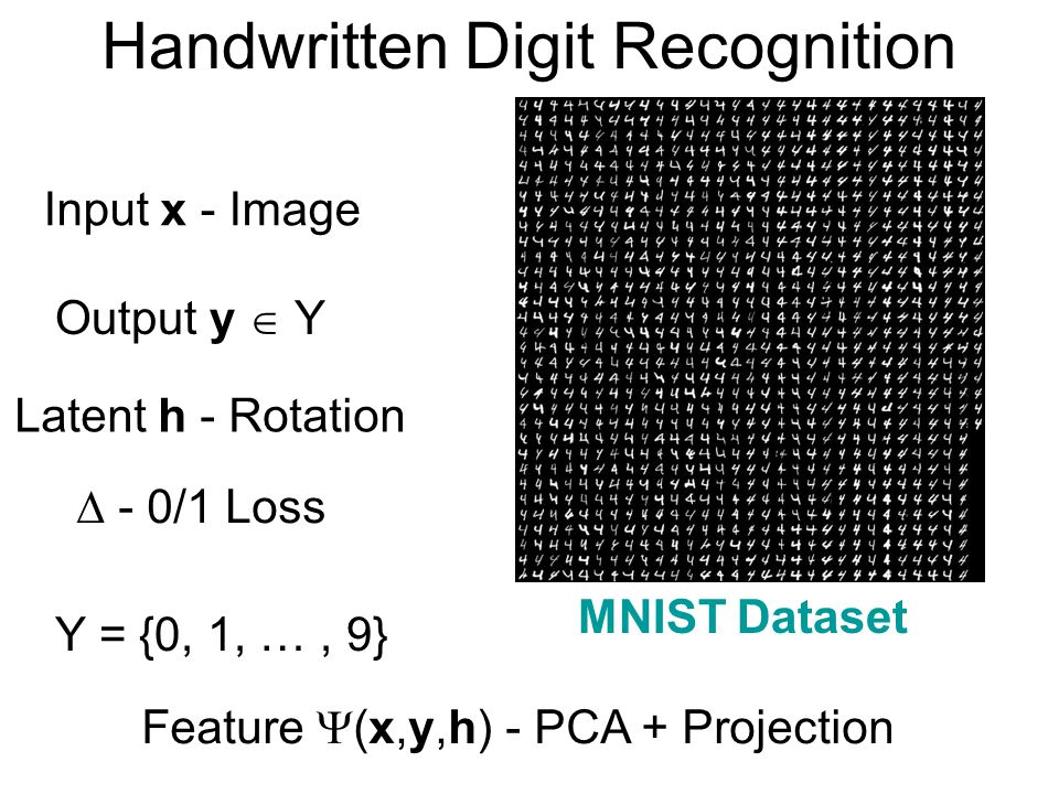 Handwritten Digit Recognition