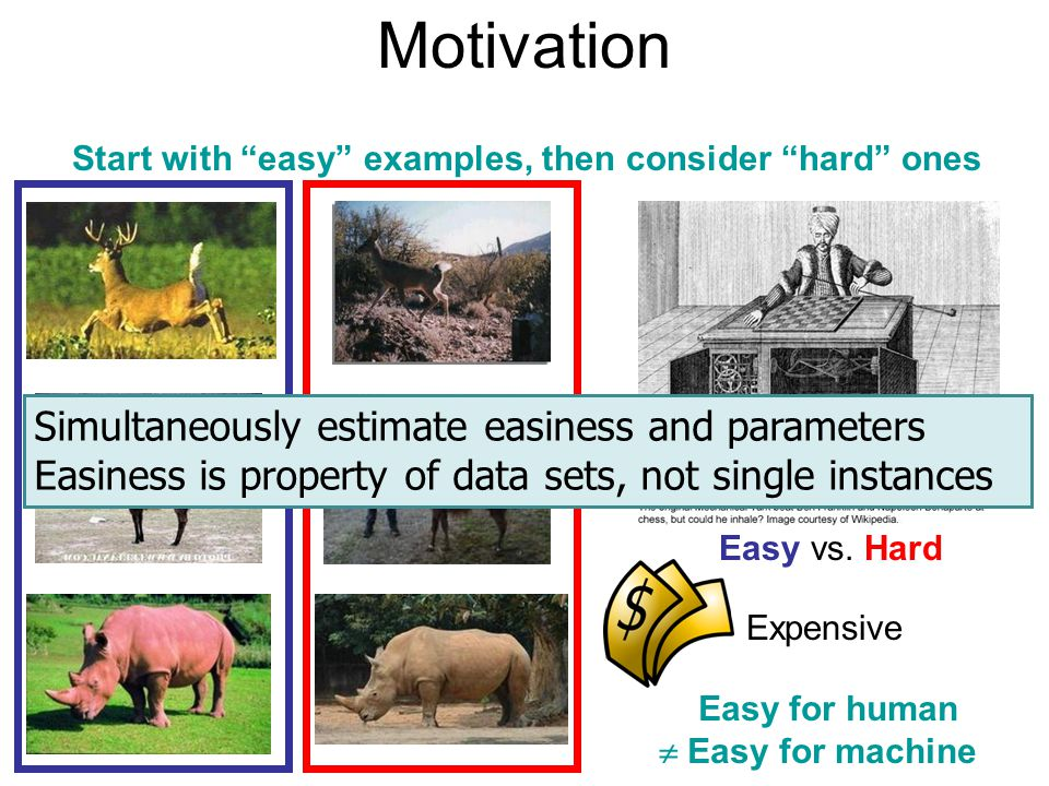 Motivation Simultaneously estimate easiness and parameters