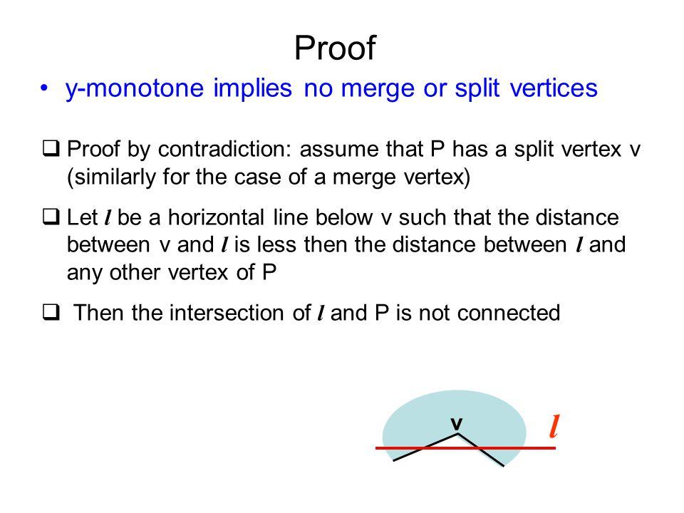Proof l y-monotone implies no merge or split vertices