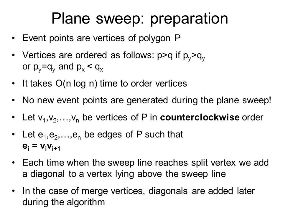 Plane sweep: preparation