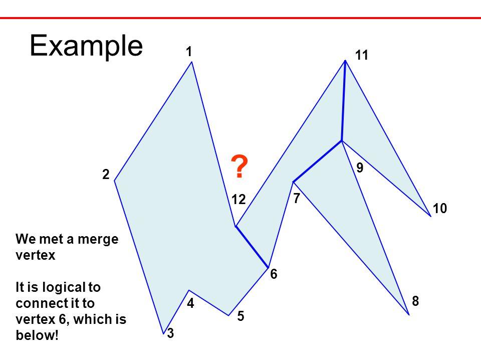 Example 1 11 9 2 12 7 10 We met a merge vertex