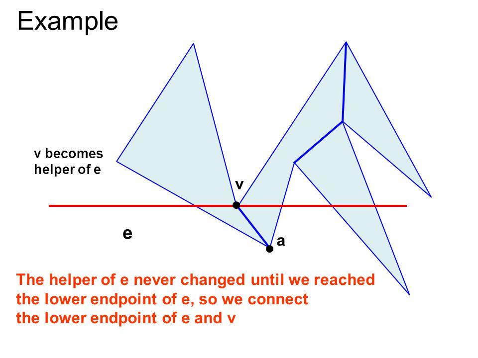 Example v becomes helper of e. v. e. a.