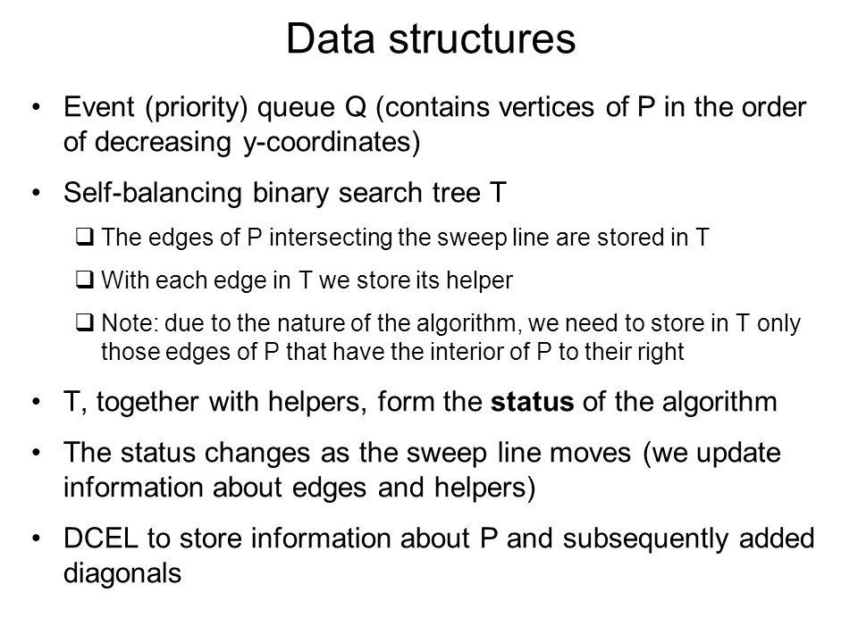 Data structures Event (priority) queue Q (contains vertices of P in the order of decreasing y-coordinates)