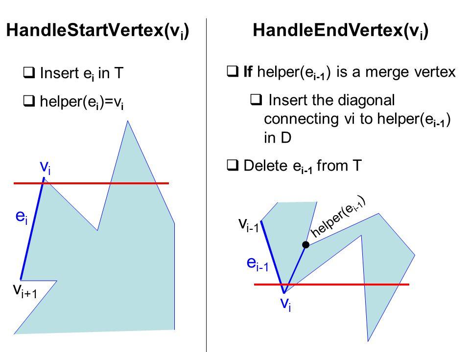 HandleStartVertex(vi)