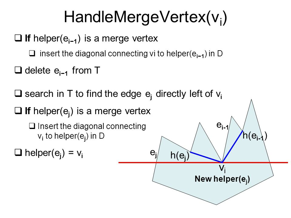 HandleMergeVertex(vi)