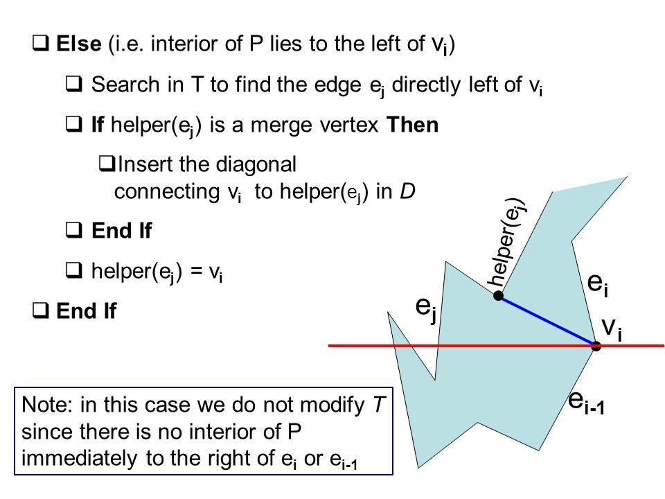 ei ej vi ei-1 Else (i.e. interior of P lies to the left of vi)