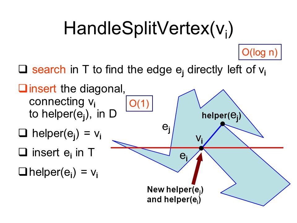 HandleSplitVertex(vi)