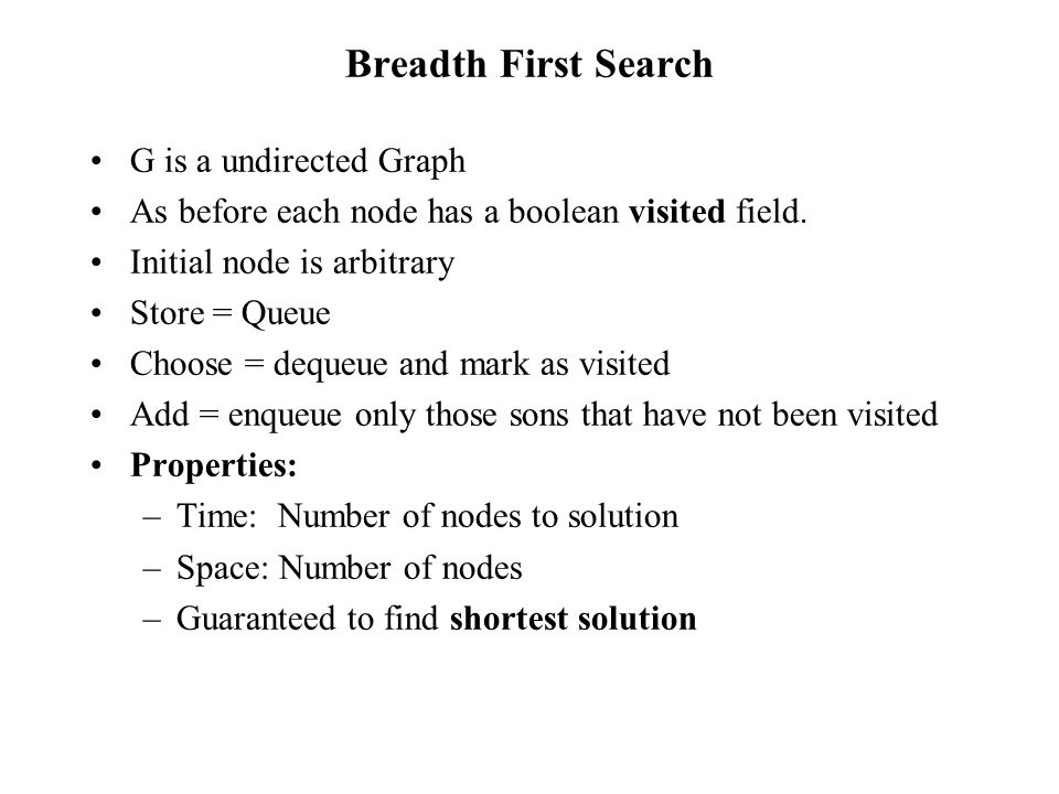 Breadth First Search G is a undirected Graph