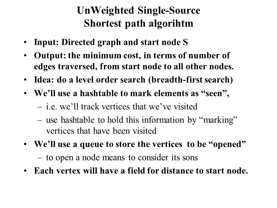 UnWeighted Single-Source Shortest path algorihtm