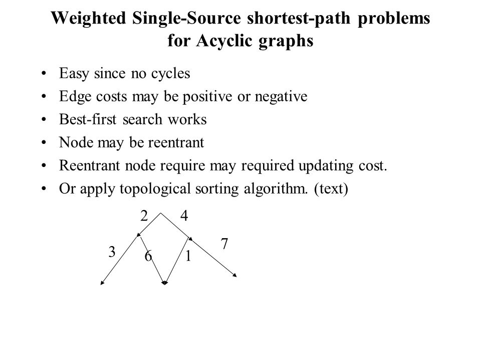 Weighted Single-Source shortest-path problems for Acyclic graphs