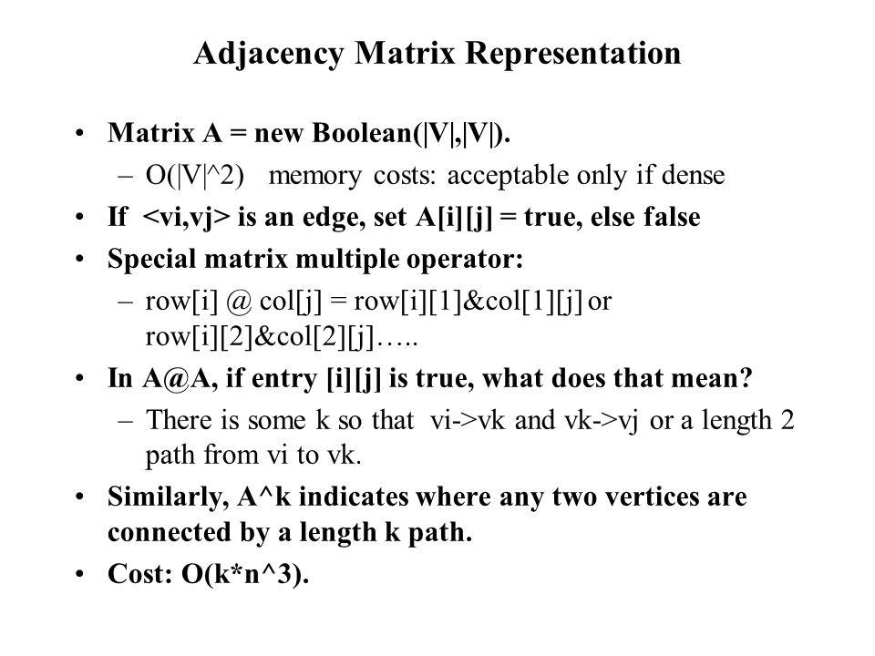 Adjacency Matrix Representation