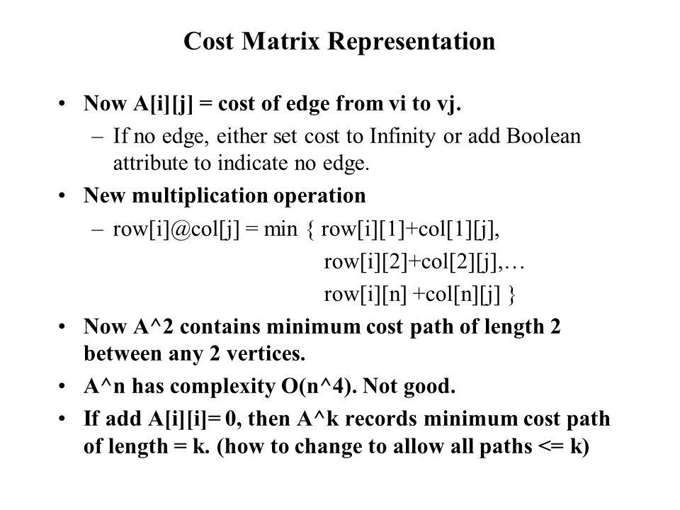 Cost Matrix Representation