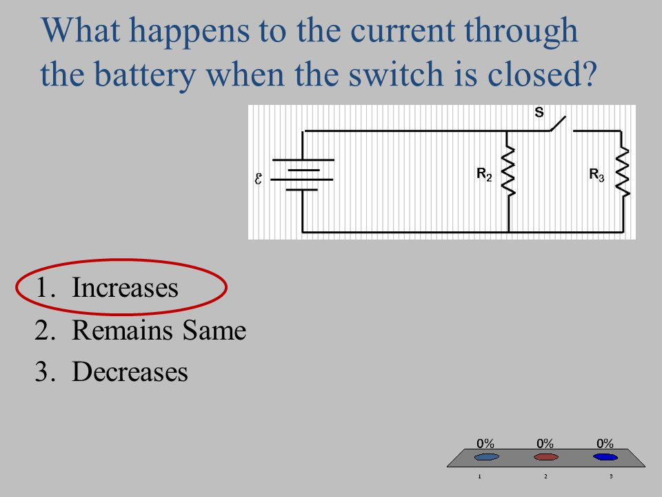 What happens to the current through the battery when the switch is closed