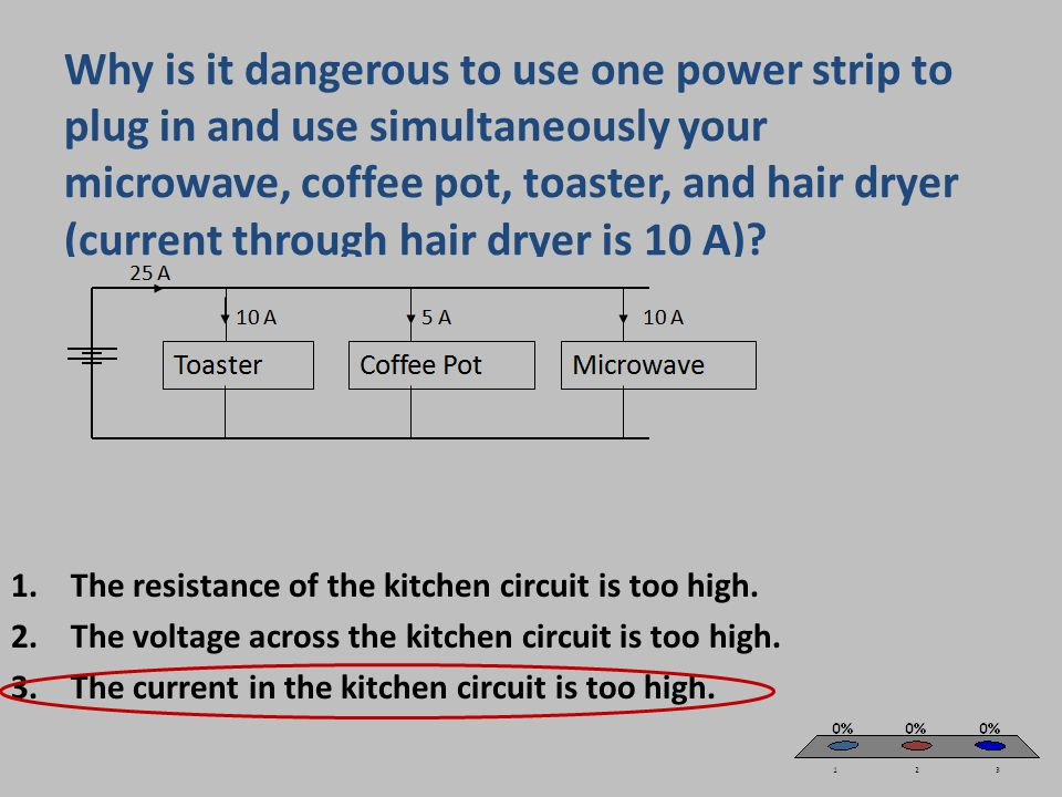 Why is it dangerous to use one power strip to plug in and use simultaneously your microwave, coffee pot, toaster, and hair dryer (current through hair dryer is 10 A)