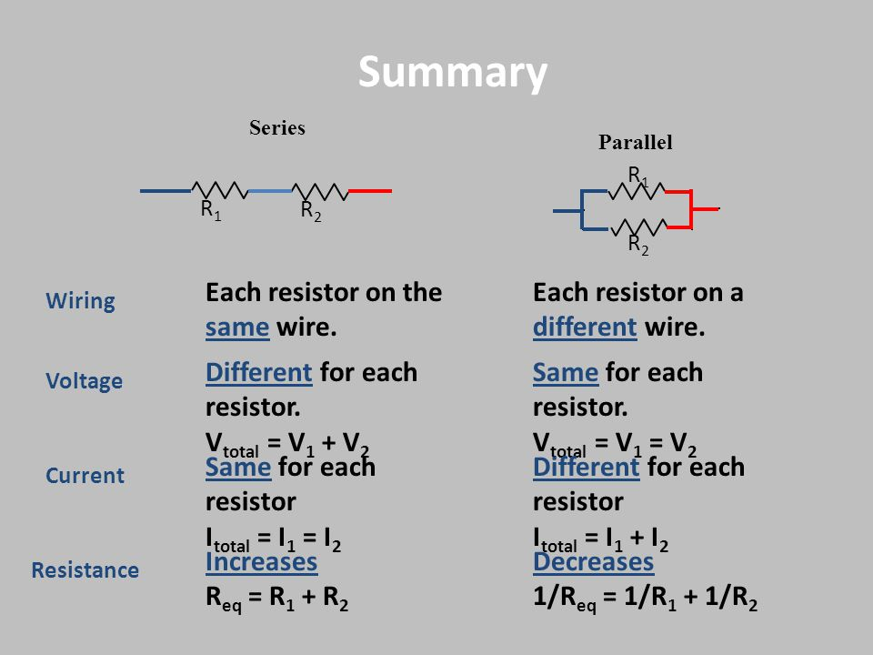 Summary Each resistor on the same wire.