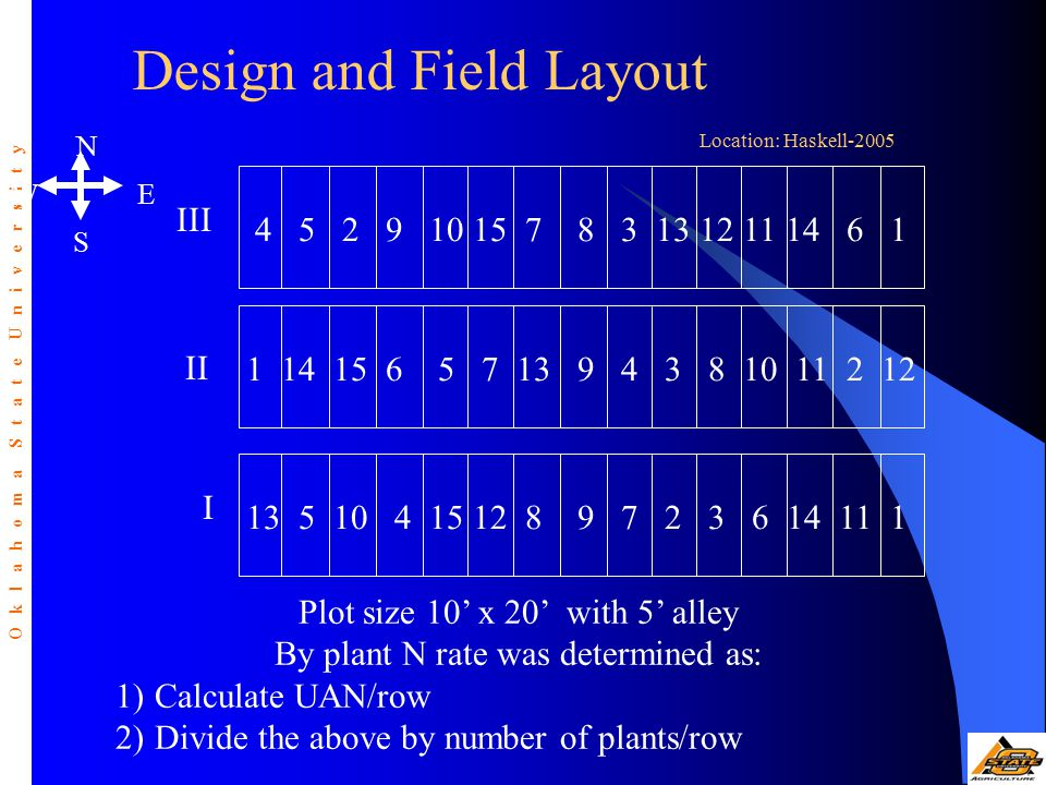 Design and Field Layout
