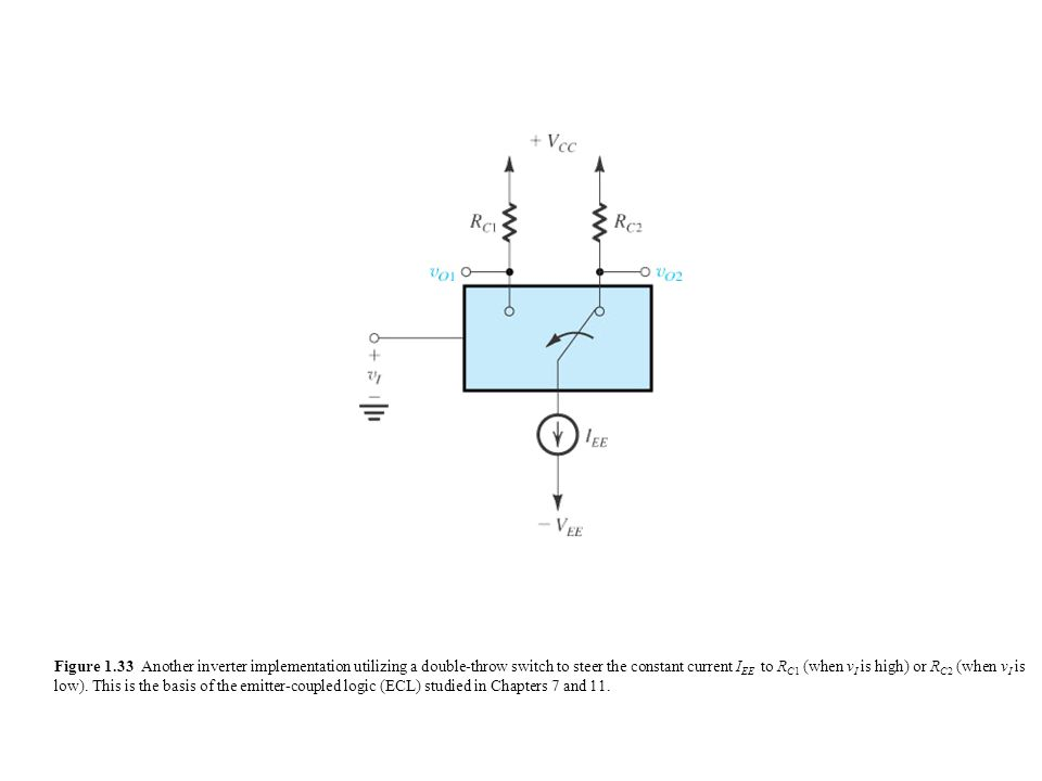 Figure 1.33 Another inverter implementation utilizing a double-throw switch to steer the constant current IEE to RC1 (when vI is high) or RC2 (when vI is low).
