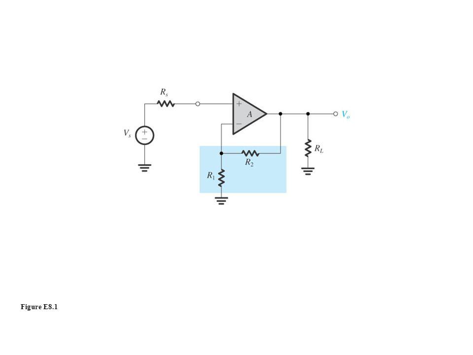 sedr42021_e0801.jpg Figure E8.1