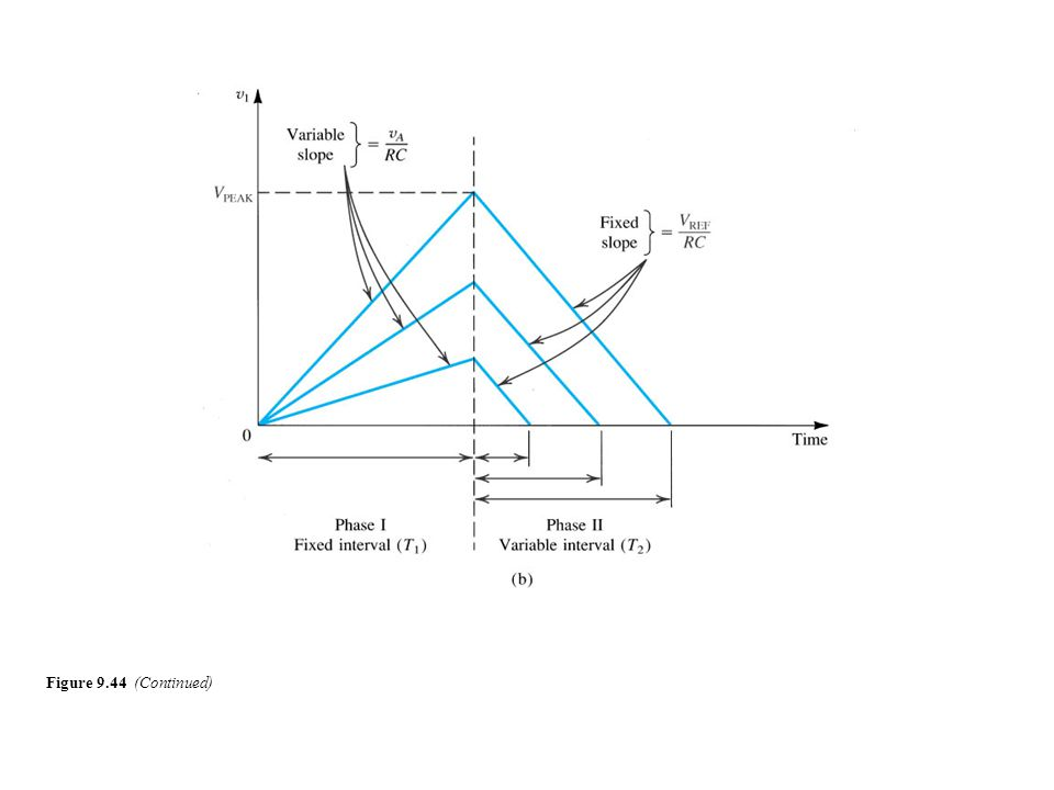sedr42021_0944b.jpg Figure 9.44 (Continued)
