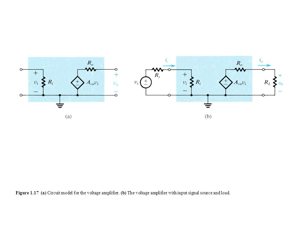 Figure 1. 17 (a) Circuit model for the voltage amplifier