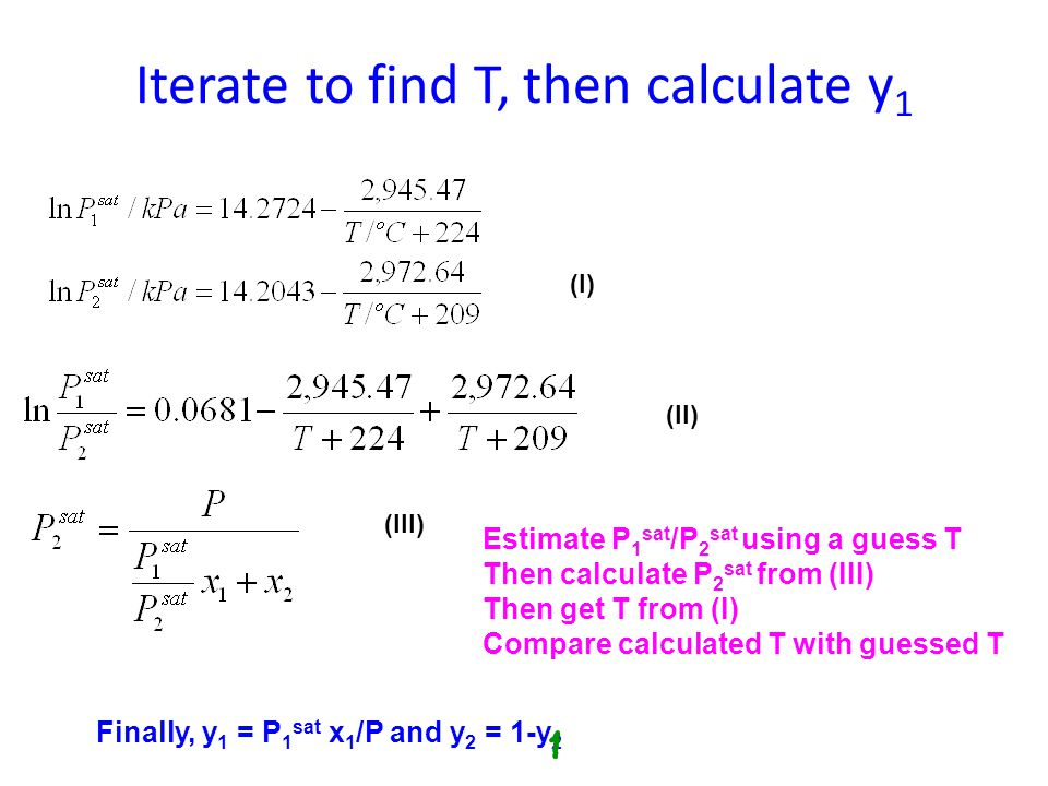 Iterate to find T, then calculate y1