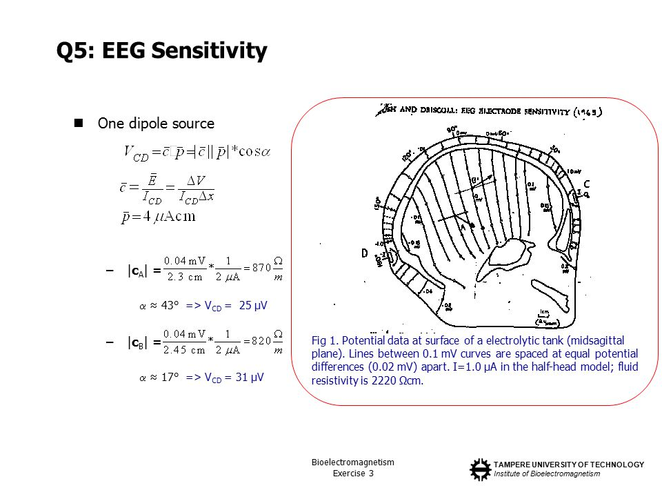 Q5: EEG Sensitivity One dipole source |cA| = |cB| =