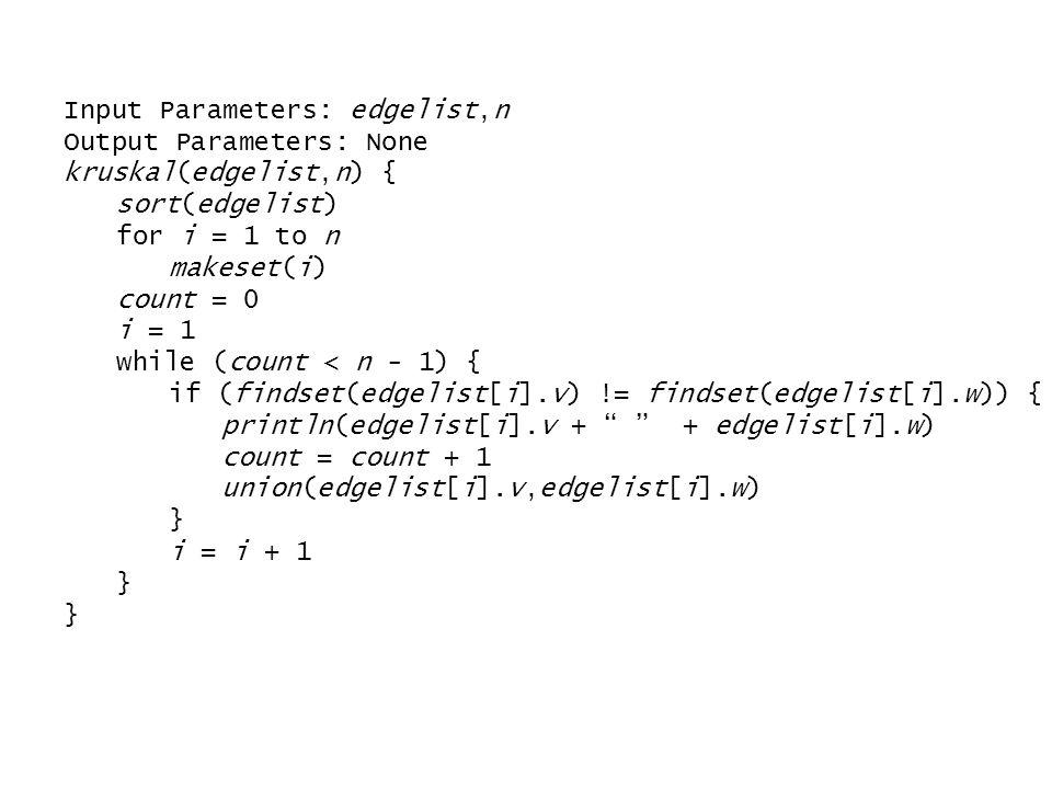 Input Parameters: edgelist,n