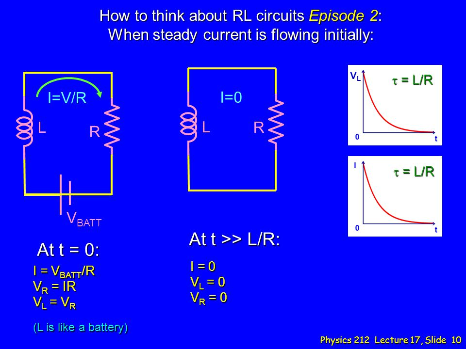 At t >> L/R: At t = 0: How to think about RL circuits Episode 2: