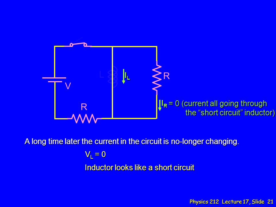 IR L. IL. R. V. = 0 (current all going through the short circuit inductor) R.