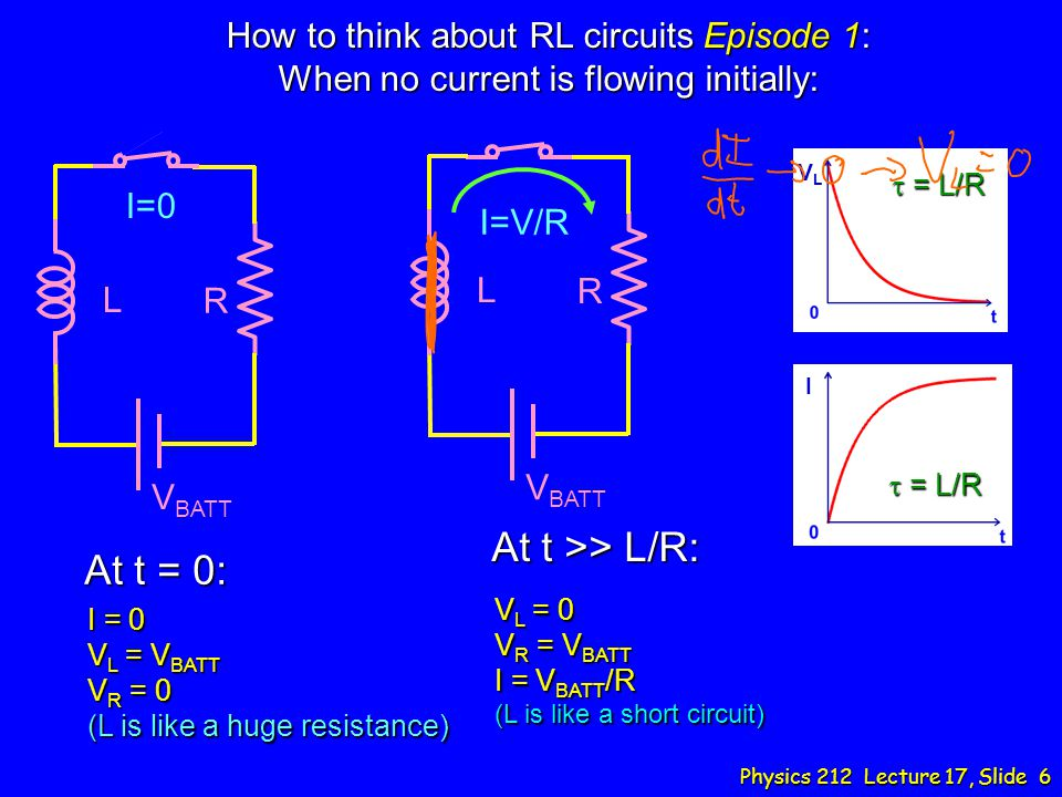 At t >> L/R: At t = 0: How to think about RL circuits Episode 1:
