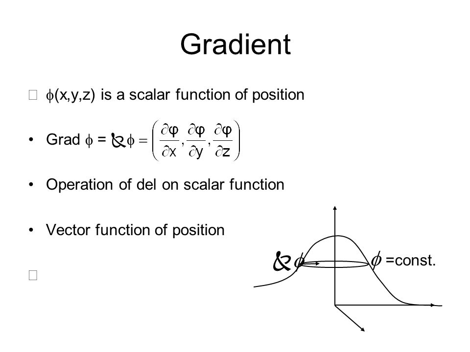 Gradient f f =const. f(x,y,z) is a scalar function of position
