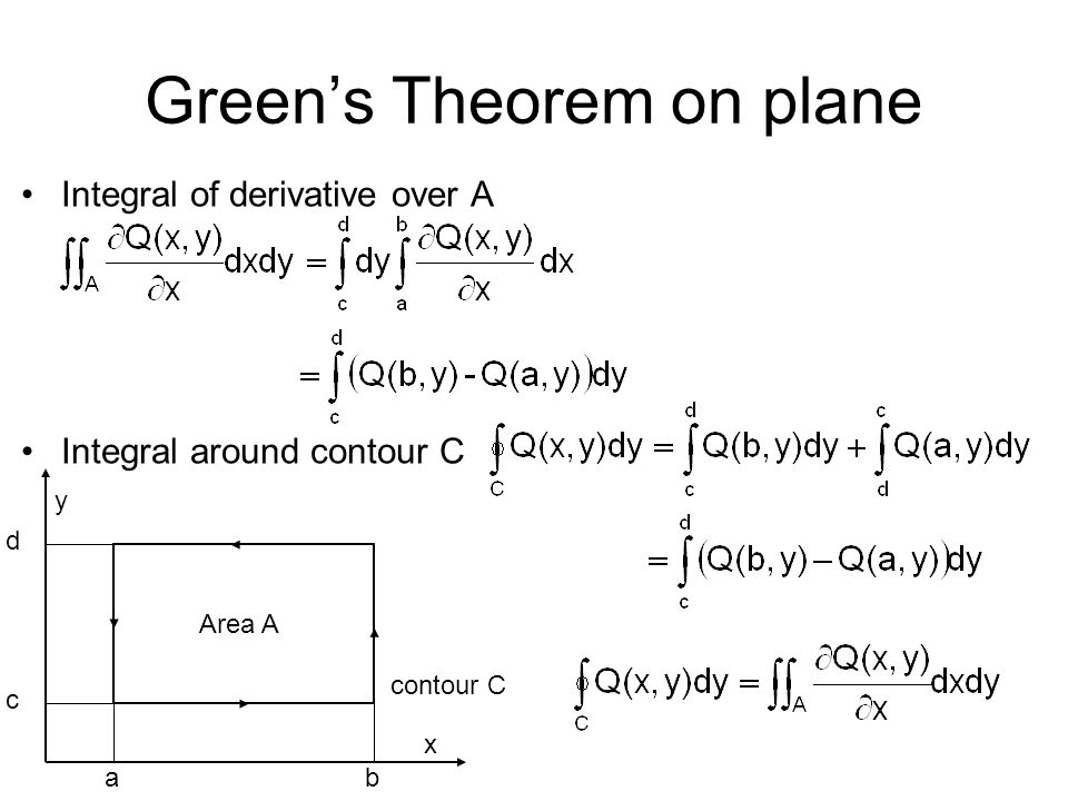 Green's Theorem on plane