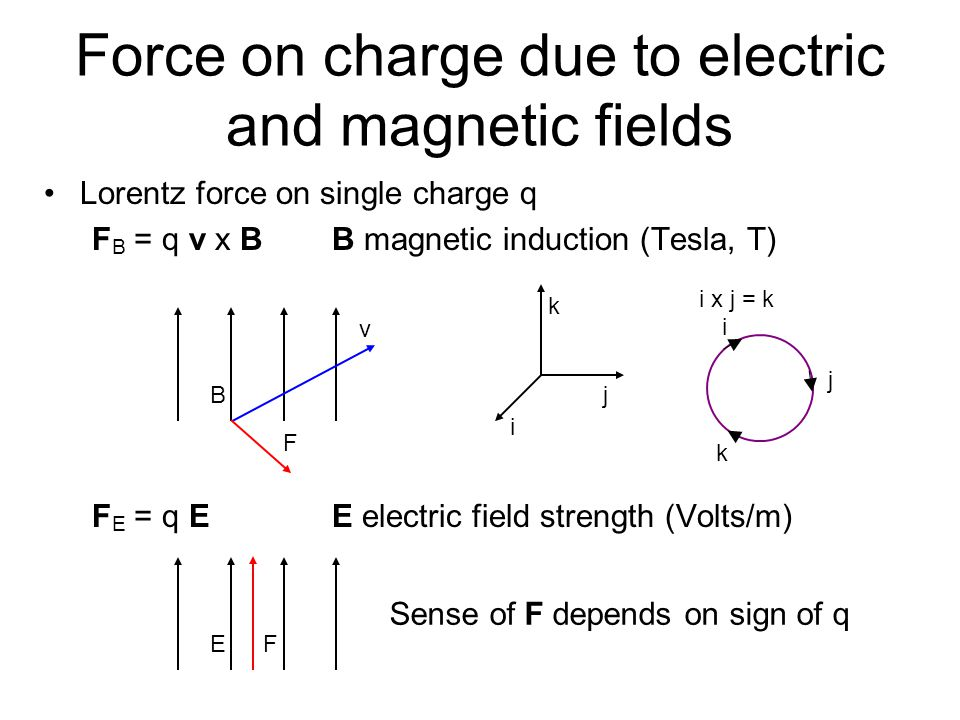 Force on charge due to electric and magnetic fields
