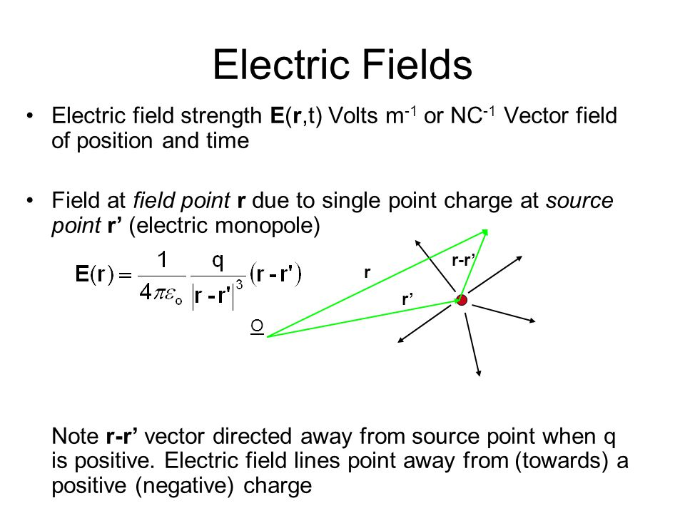 Electric Fields Electric field strength E(r,t) Volts m-1 or NC-1 Vector field of position and time.
