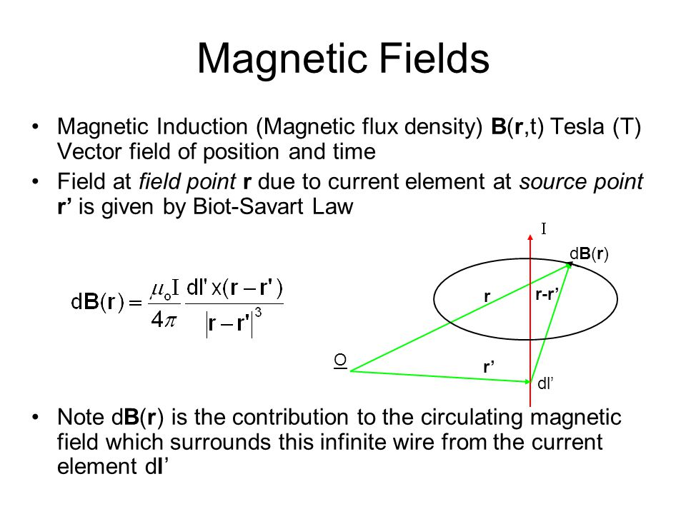Magnetic Fields Magnetic Induction (Magnetic flux density) B(r,t) Tesla (T) Vector field of position and time.