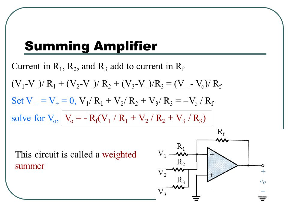 Summing Amplifier Current in R1, R2, and R3 add to current in Rf