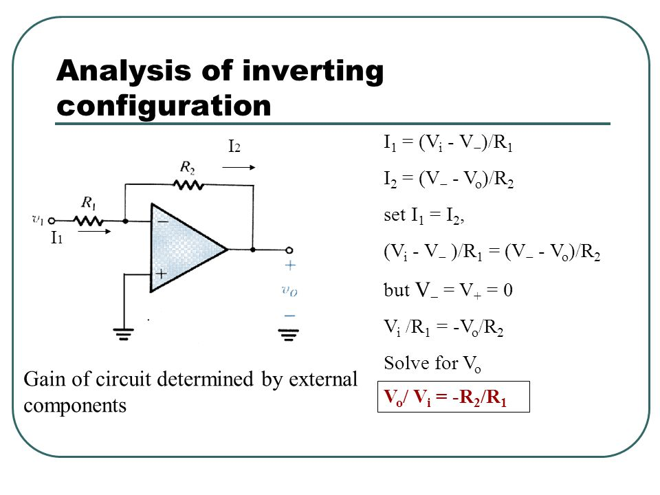 Analysis of inverting configuration