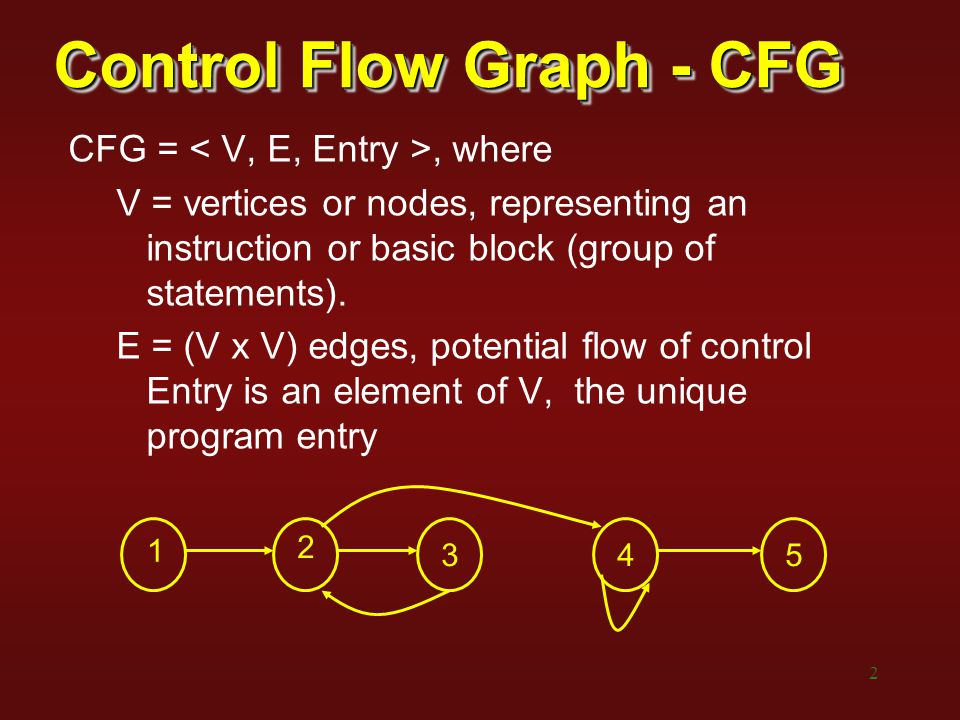 Control Flow Graph - CFG
