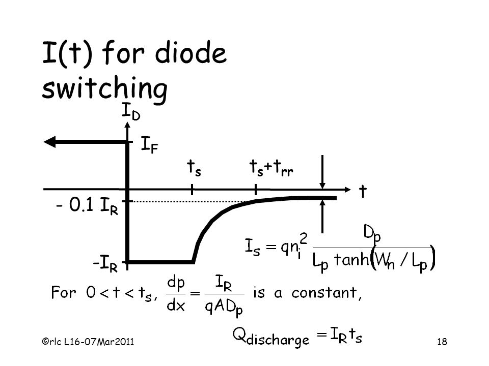 I(t) for diode switching