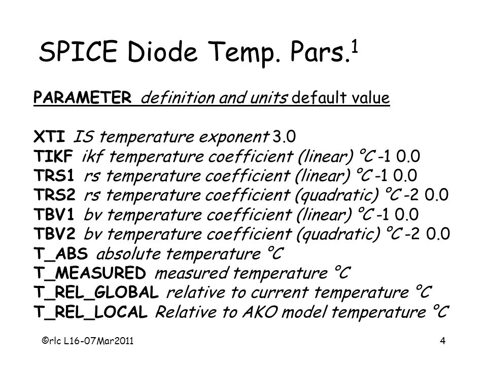 SPICE Diode Temp. Pars.1 PARAMETER definition and units default value