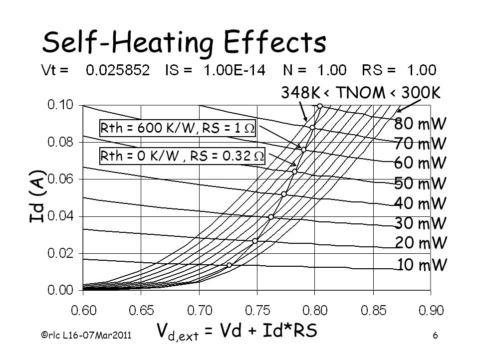 Self-Heating Effects Id (A) Vd,ext = Vd + Id*RS