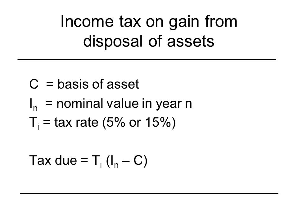 Income tax on gain from disposal of assets