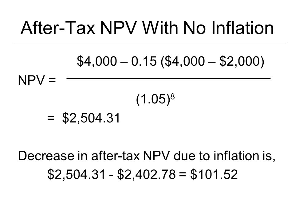 After-Tax NPV With No Inflation