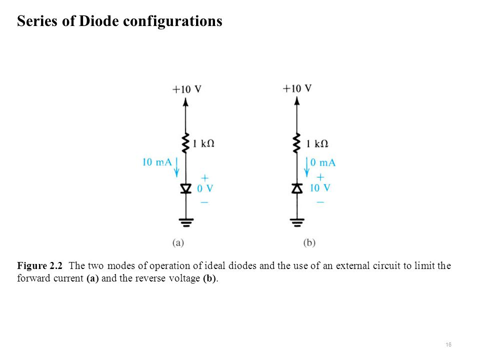 Series of Diode configurations