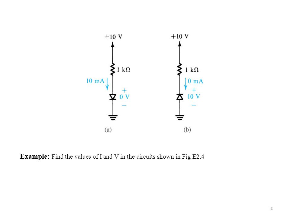 Example: Find the values of I and V in the circuits shown in Fig E2.4